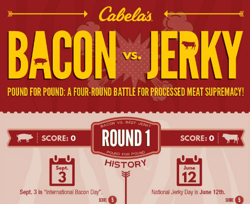 Bacon Vs Jerky